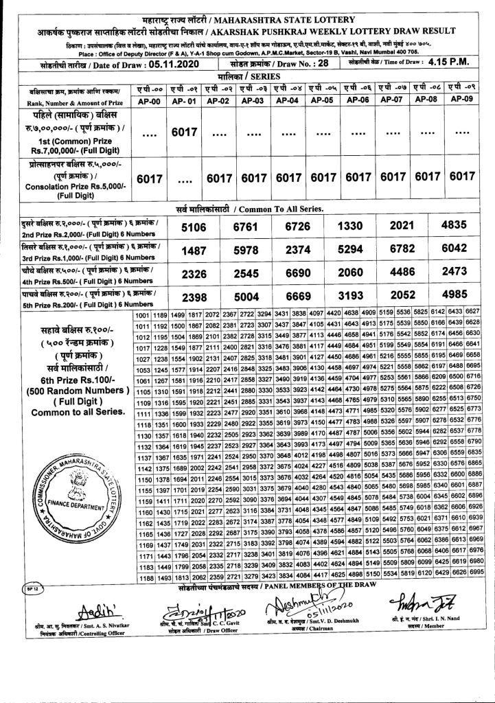 Maharashtra State Akarshak Pushkaraj Weekly Draw