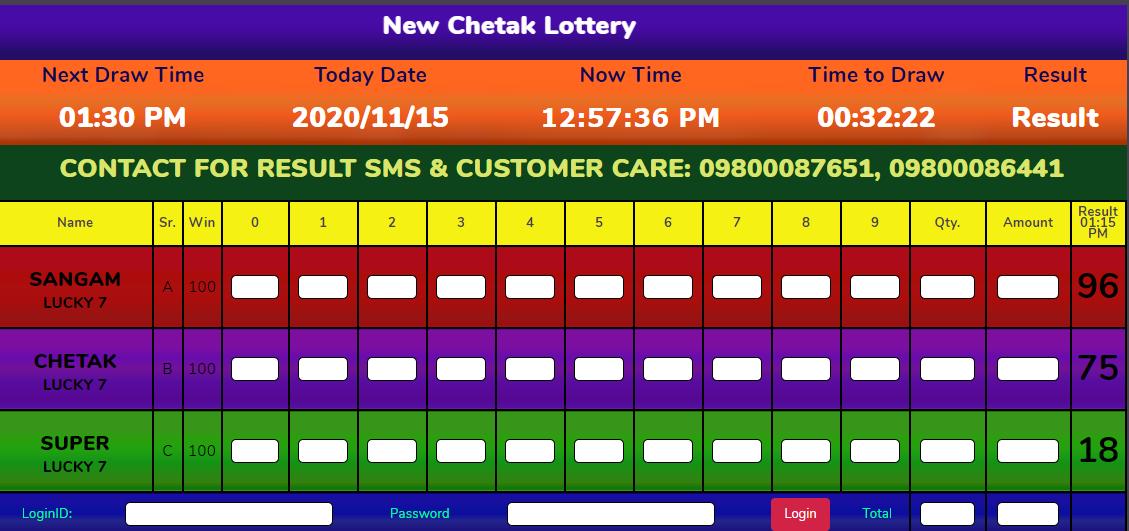 Chetak State Lotteries 2020