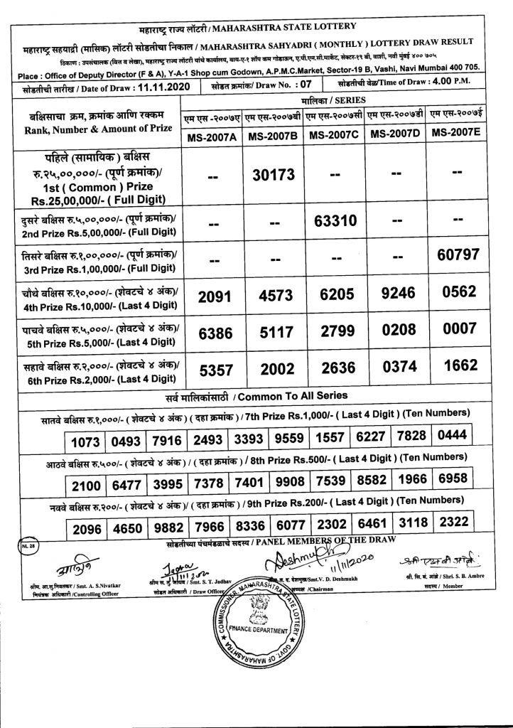 maharashtra sahyadri monthly draw 2020