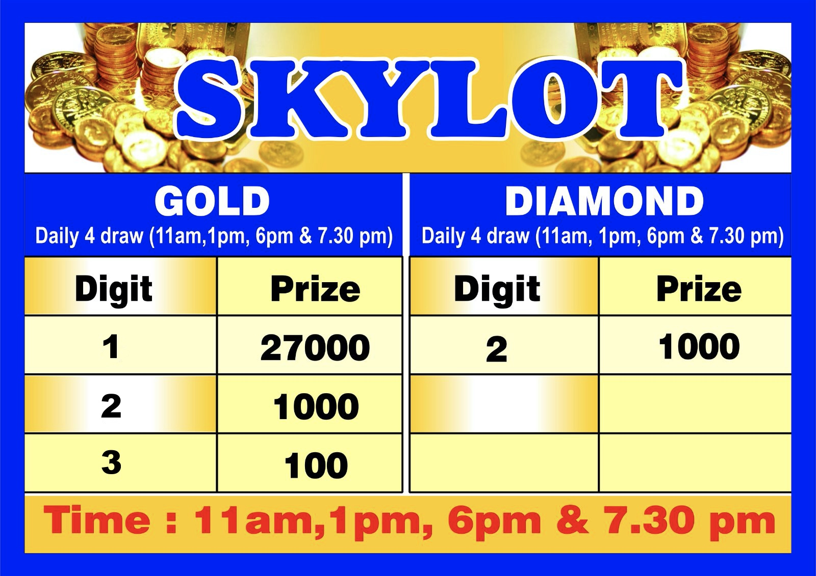 skylot Lottery result today 2020