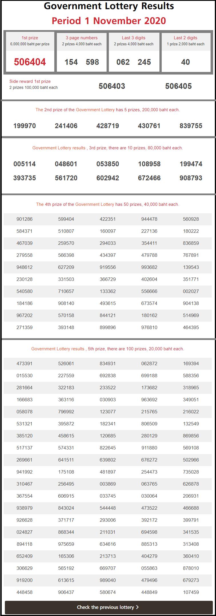 sixline thai lottery result 2020