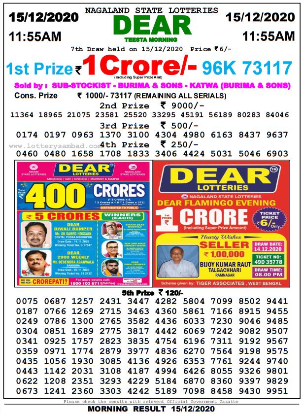 New Kolkata Lottery Result live