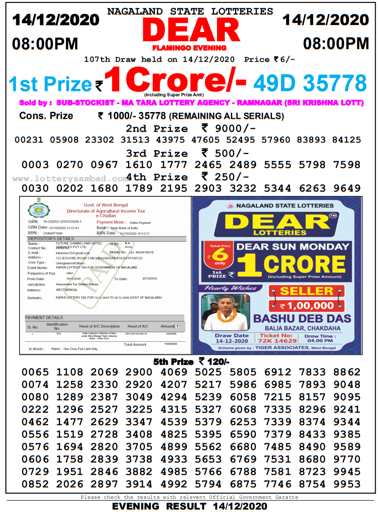 New Kolkata Lottery Result 2020
