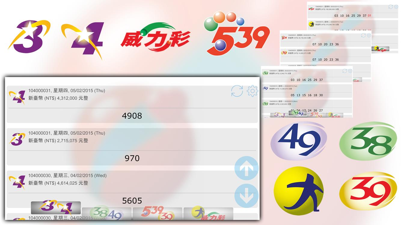 539 taiwan lottery results today live 2020