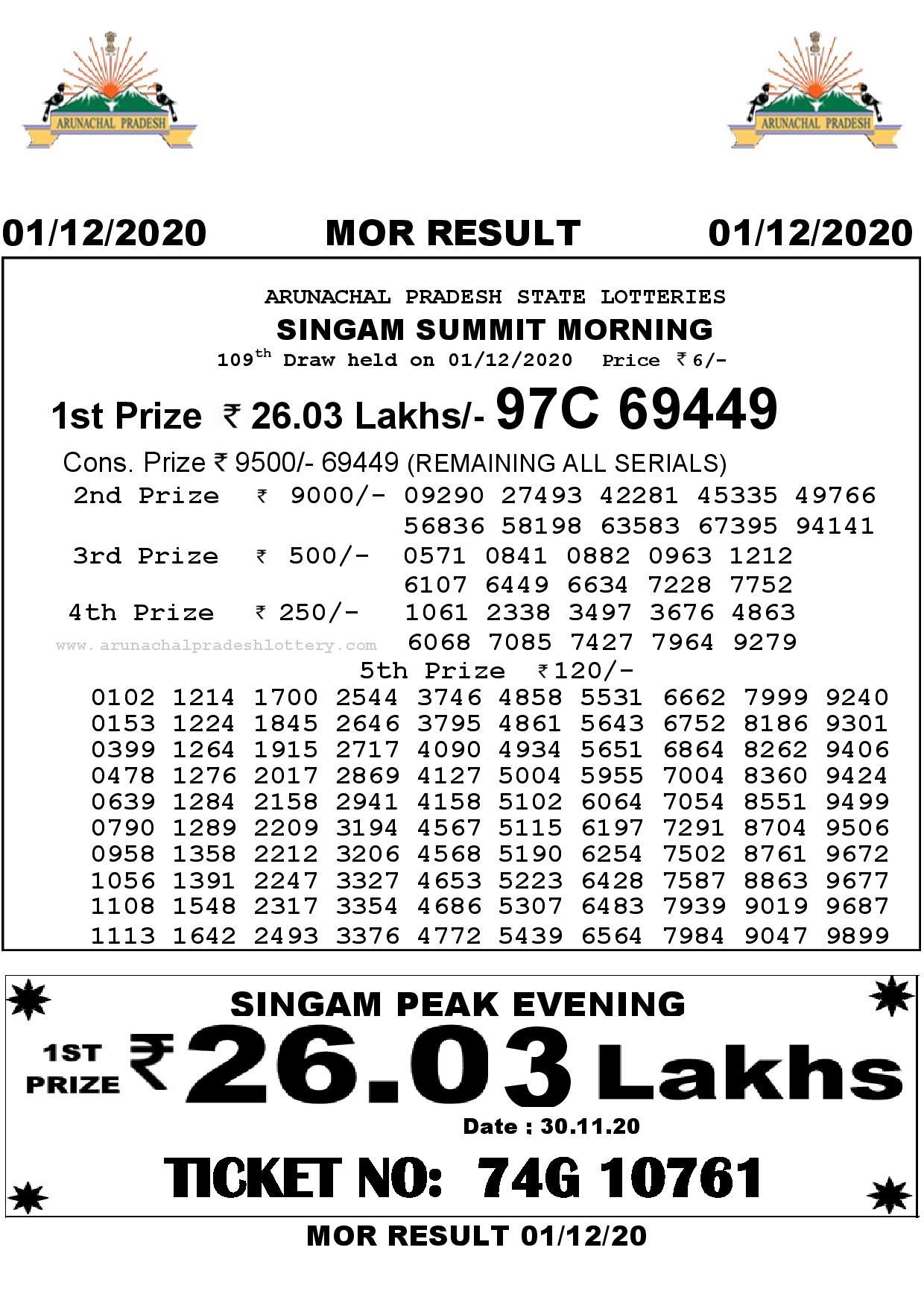 arunachal pradesh lottery result today live