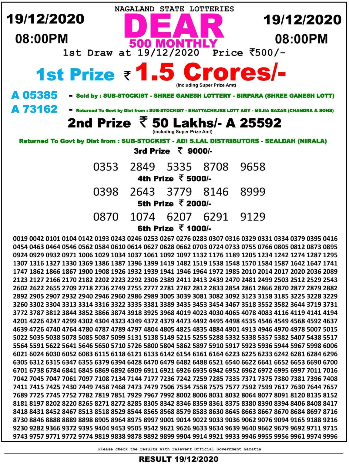 Nagaland Dear 500 Monthly Lottery Result 19.12.2020 8 PM