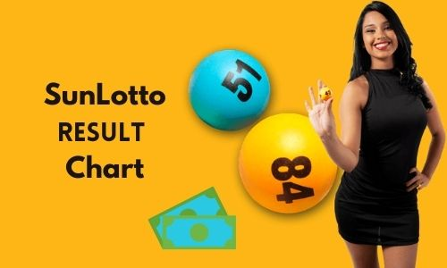 sunlotto lottery results today 2020