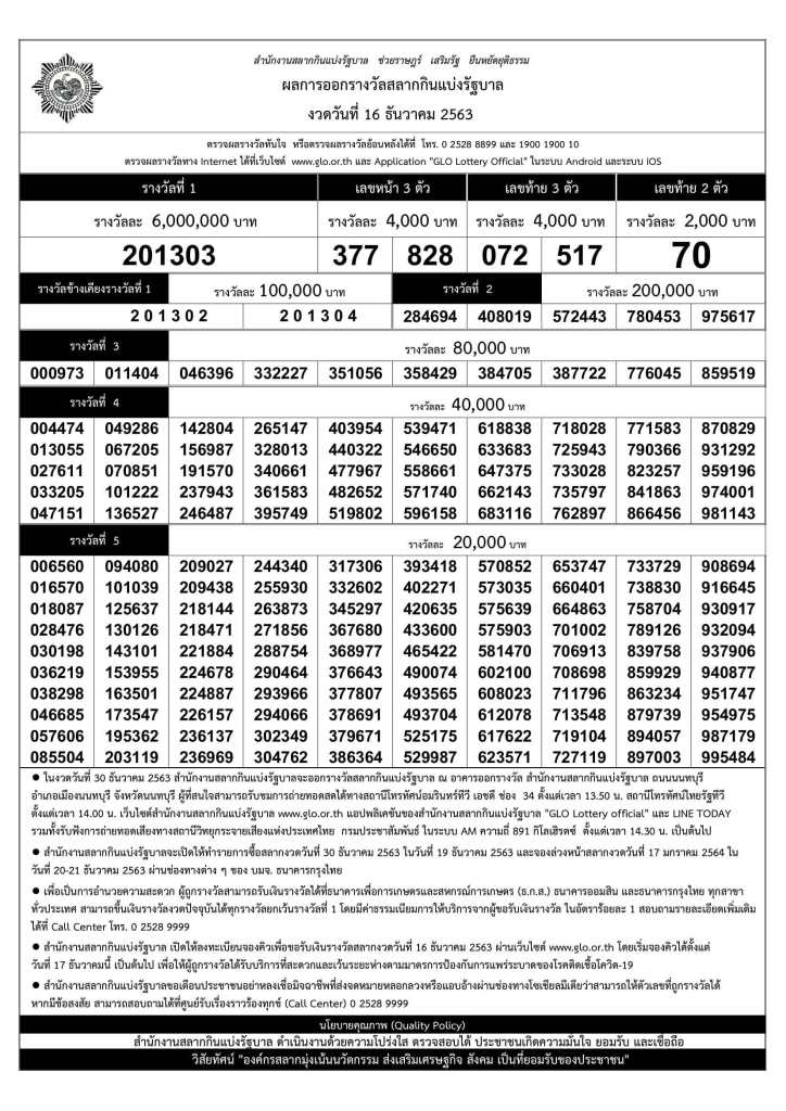 thailand lottery tips 2020
