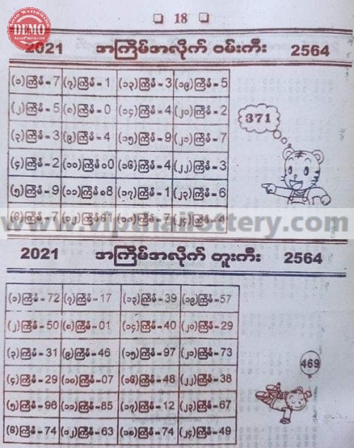 new thailand lottery 2021
