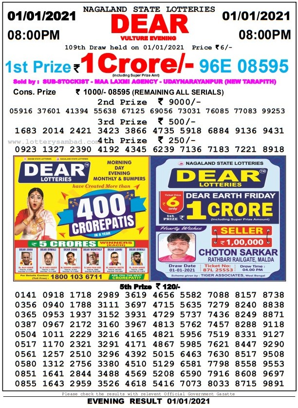 Sikkim state lottery result today 2021