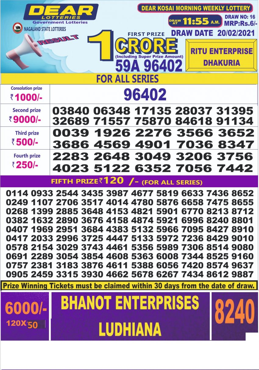 bhanot enterprises result