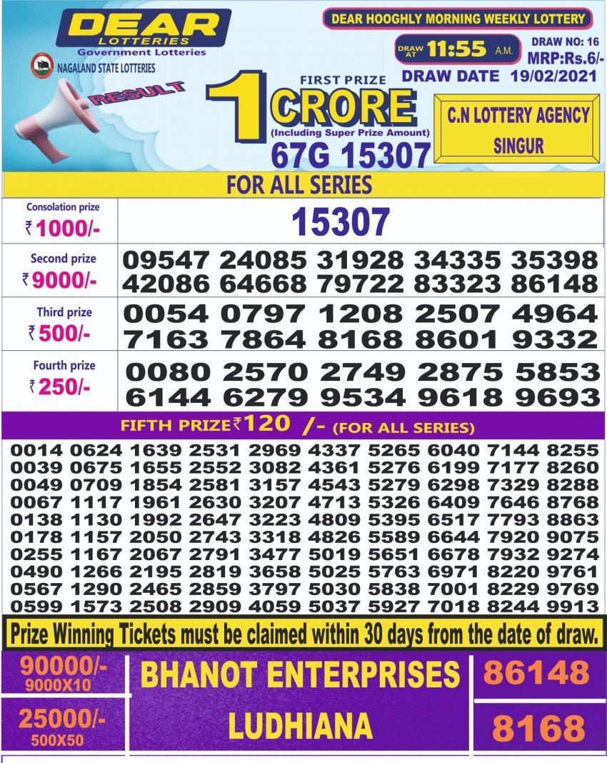 Bhanot Enterprise Ludhiana