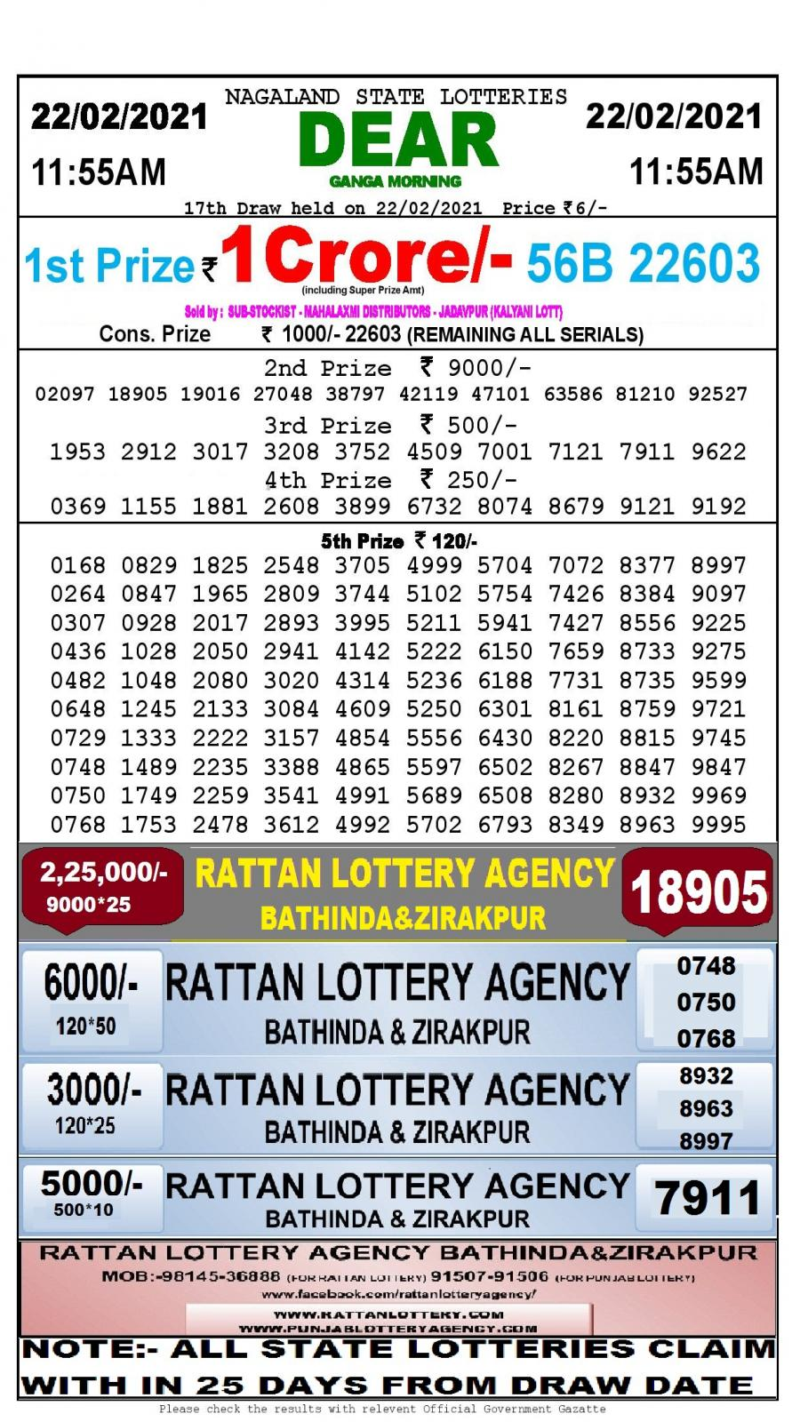 punjab lottery result today live 2021