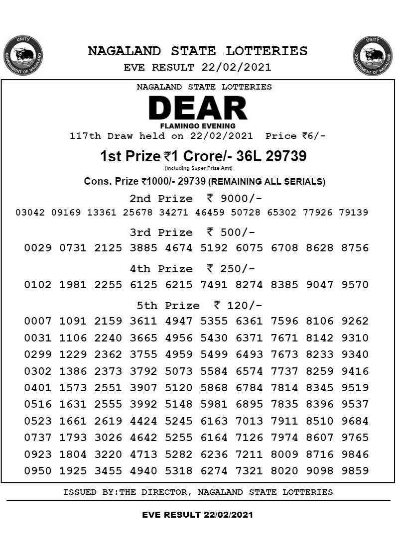 punjab lottery agency 2021