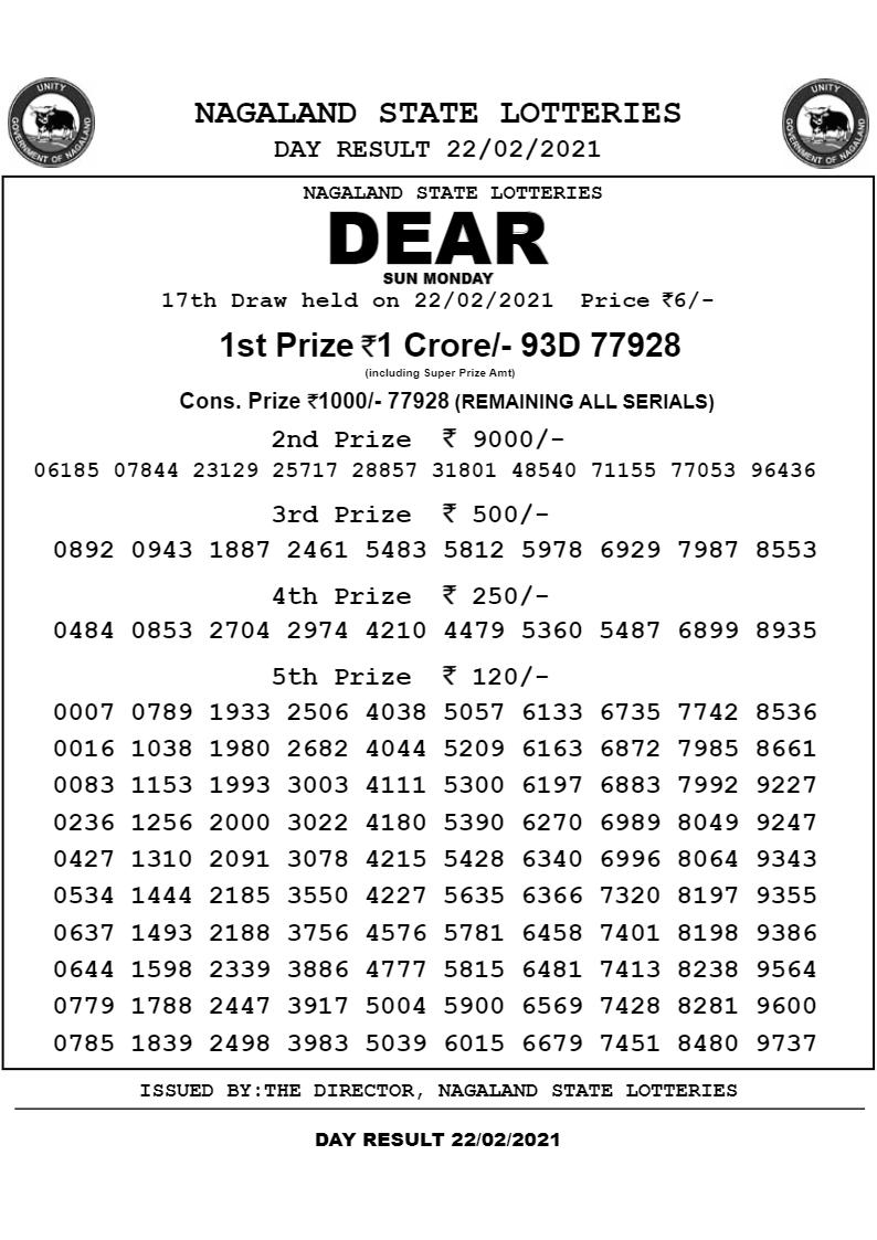 nagaland state lottery 2021