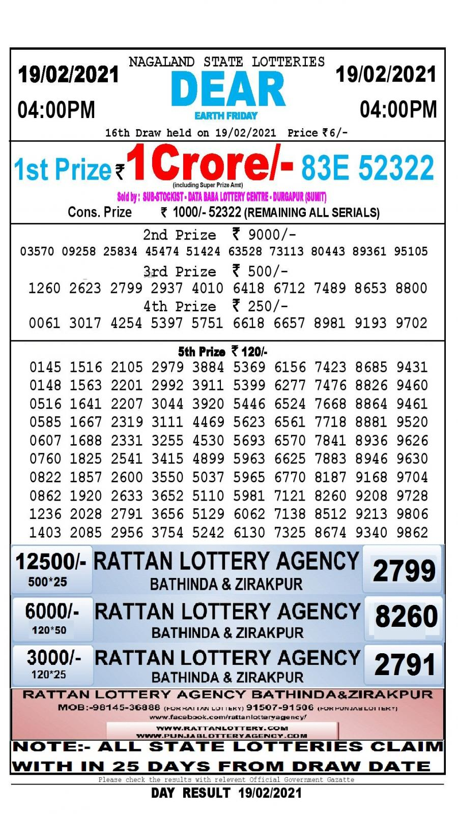 bhanot lottery result download images