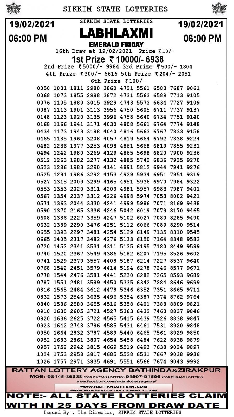 punjab lottery result live 2021